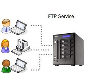Установка FTP – сервера на Linux